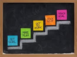 Thay đổi trọng tâm – Xem xét lại danh sách công việc của bạn
