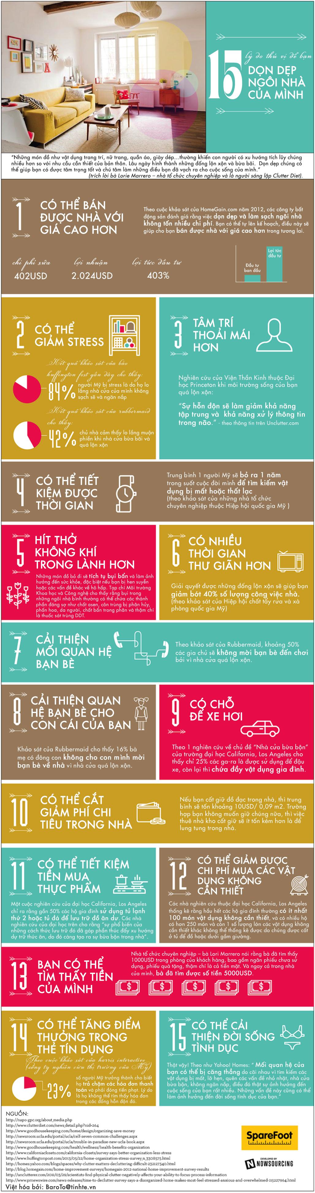15 lý do để bạn vui vẻ dọn nhà