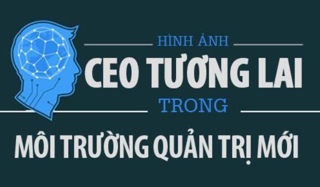 Hình ảnh của CEO trong tương lai