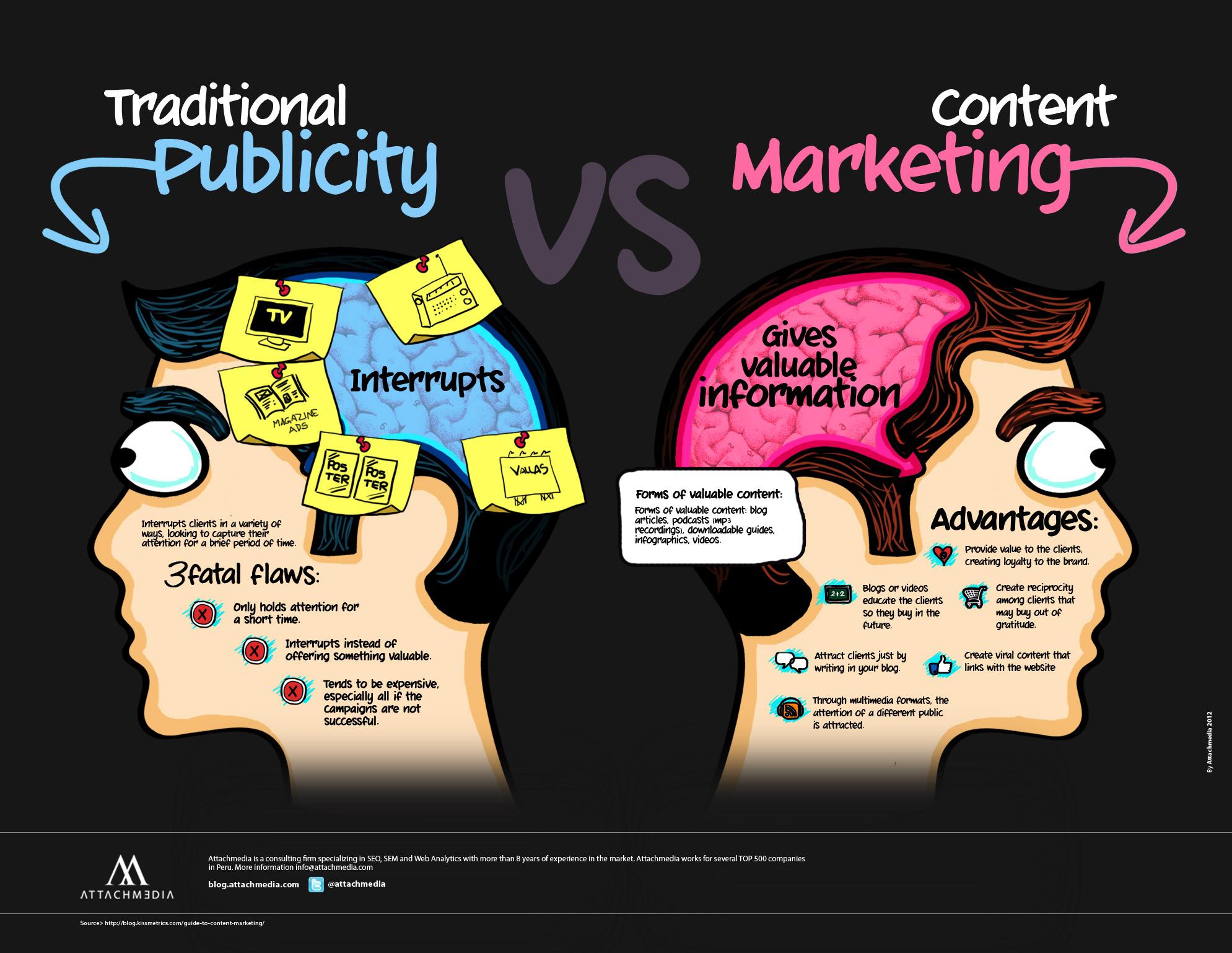 7 sự thật về Marketing mọi lãnh đạo doanh nghiệp cần biết