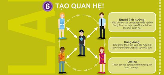 9-buoc-xay-dung-thuong-hieu-ca-nhan-6