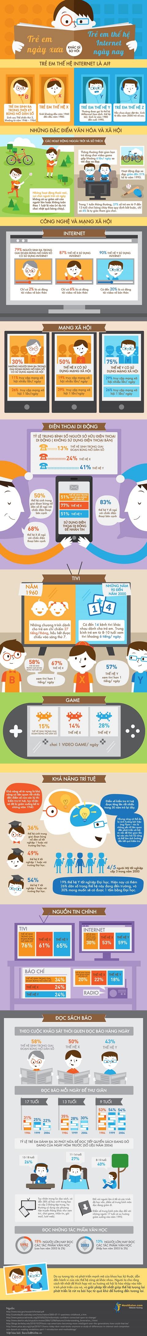 Tre-em-ngay-xua-va-tre-em-the-he-internet-at-k12school