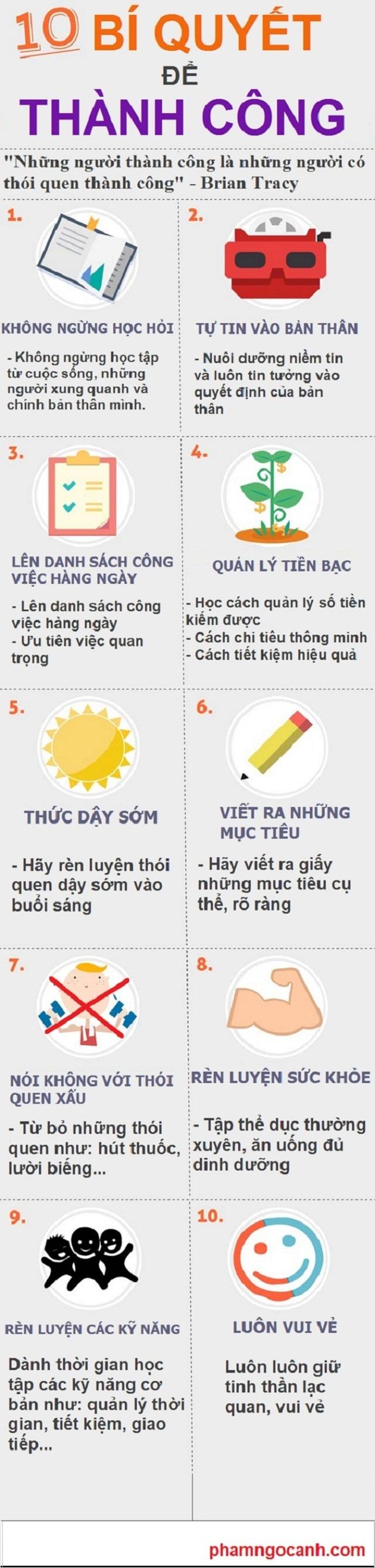 10 bí quyết giúp bạn thành công