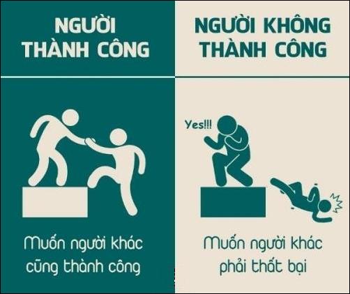 su-khac-biet-cua-nhung-nguoi-thanh-cong