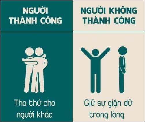 su-khac-biet-cua-nhung-nguoi-thanh-cong2