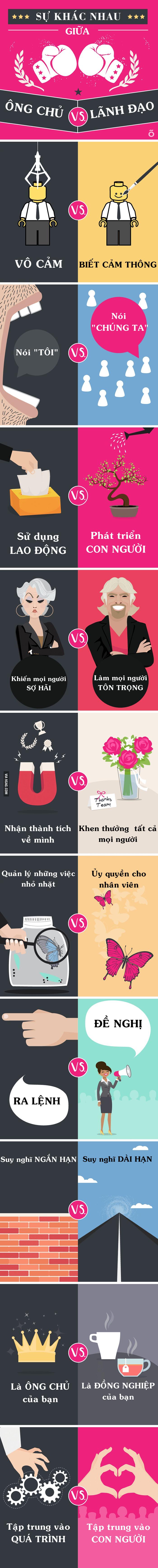 10-diem-khac-nhau-giua-ong-chu-va-lanh-dao