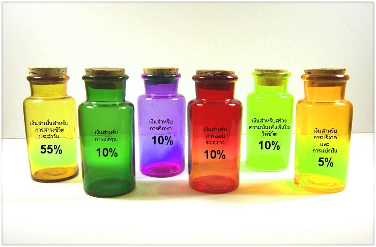 cách quản lý tiền hiệu quả jars
