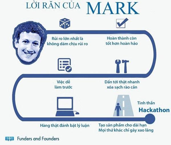 kinh nghiệm kinh doanh của mark