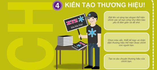 9-buoc-xay-dung-thuong-hieu-ca-nhan-4