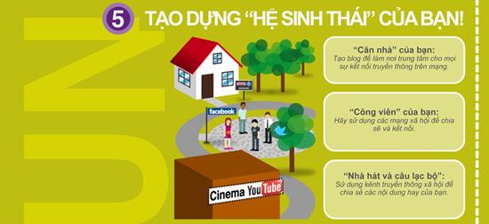 9-buoc-xay-dung-thuong-hieu-ca-nhan-5
