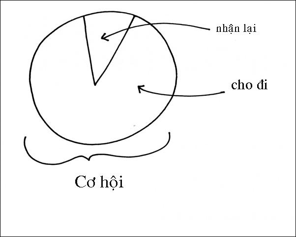 cach-song-hanh-phuc-17