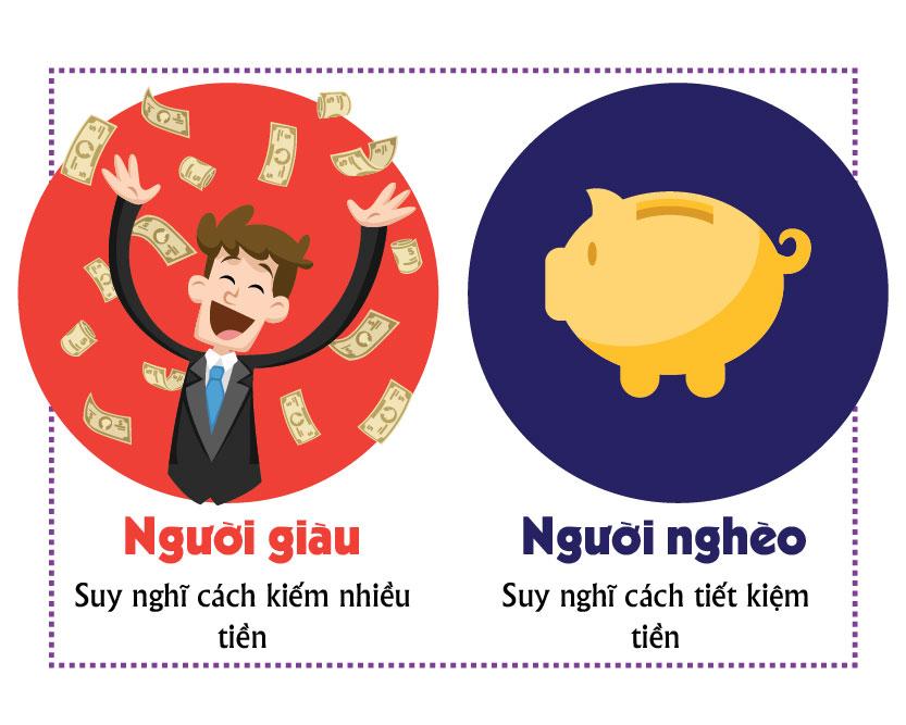 tư duy kinh doanh của người giàu 4