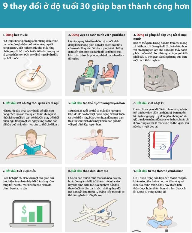 infographic-9-thay-doi-o-tuoi-30-giup-nam-gioi-thanh-cong-hon-trong-cuoc-song